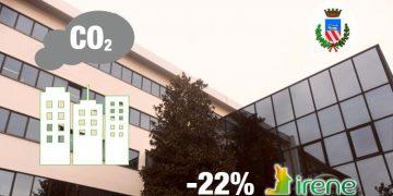RETE IRENE PRENDE PARTE ALL'ACCORDO OBIETTIVO -22% DEL COMUNE DI LISSONE