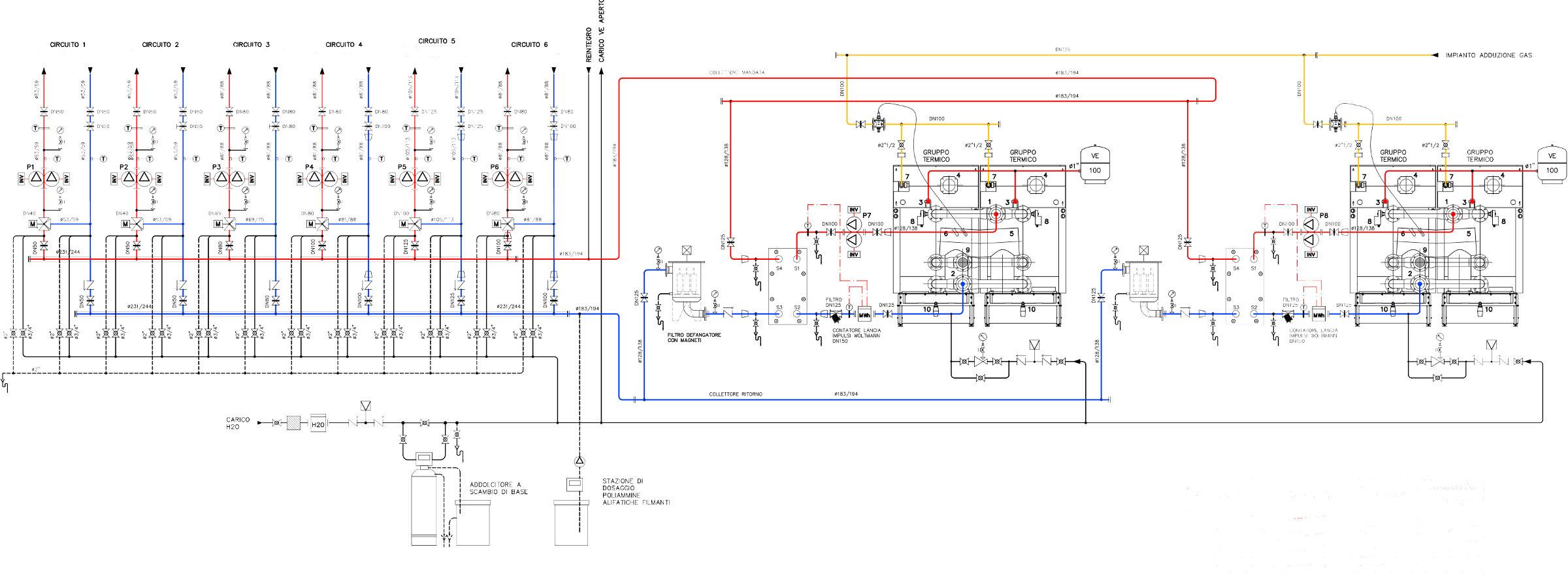 caldaia-a-condensazione-hoval_Schema funzionale