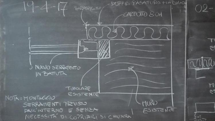 RIQUALIFICAZIONE ENERGETICA DI UN EDIFICIO SCOLASTICO
