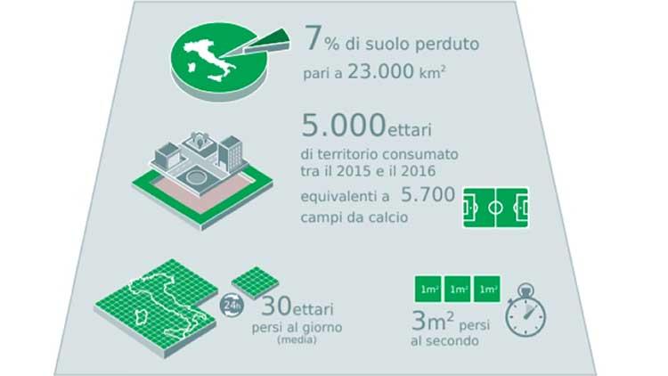 rapporto ispra infografica