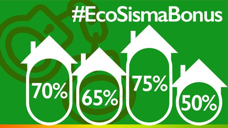 CAMPAGNA #ECOSISMABONUS: LA FILIERA DELLE COSTRUZIONI CONTRO I LIMITI DI SPESA