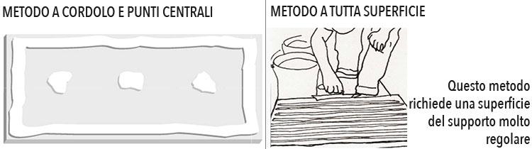 Posa del Cappotto Termico - Metodi di applicazione dell'adesivo
