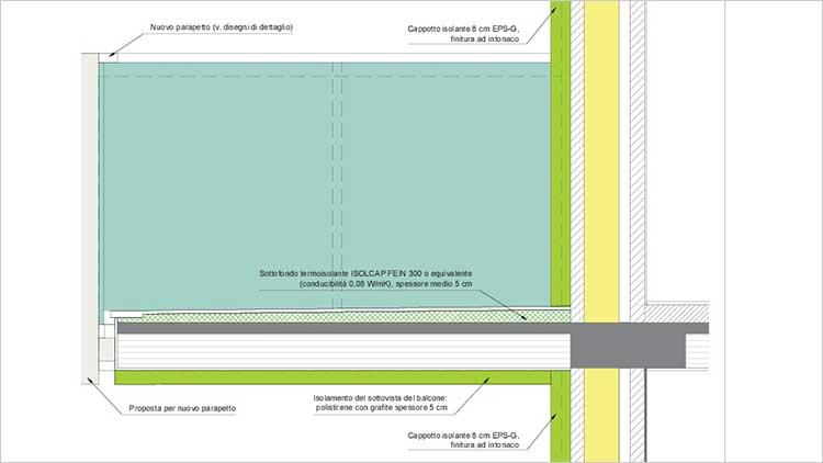 isolamento termico integrale - soluzione ponti termici